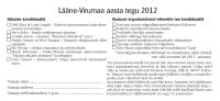 Lääne-Virumaa aasta tegu 2012 ankeet